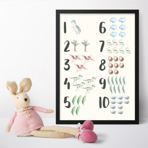 Plakat z cyferkami do pokoiku dziecka