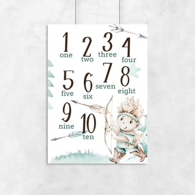 Miętowy plakat edukacyjny dla dziewczynek