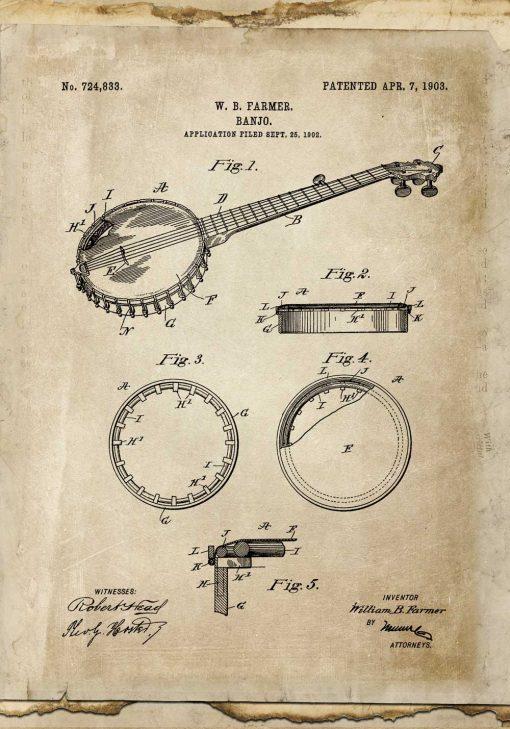 Plakat z rysunkiem obrazowym gitary do biura