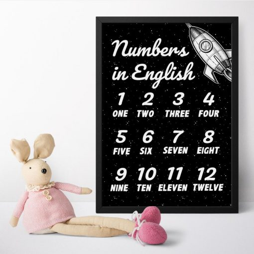 Plakat czarno-biały z nazwami cyfr po angielsku