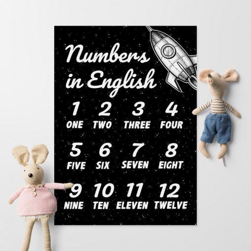 Plakat z angielskimi nazwami cyfr do dekoracji szkoły