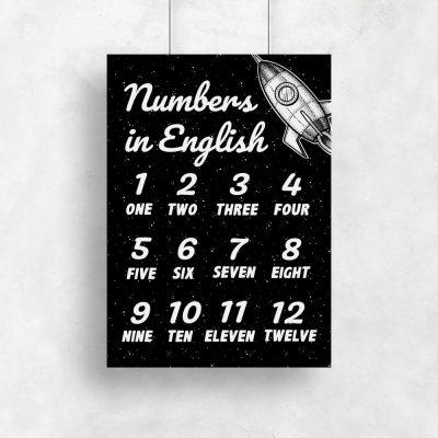 Plakat z cyframi po angielsku