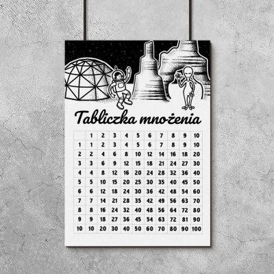 Plakat z tabliczką mnożenia i kosmitą