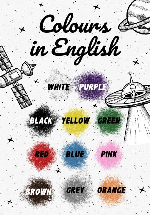Plakat do nauki języka angielskiego do szkolnej klasy