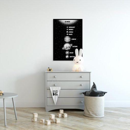 Plakat planety układu słonecznego w czarno-białych barwach