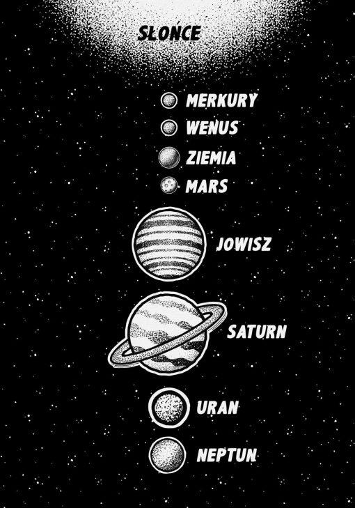 Plakat z układem planetarnym w czarno-białej tonacji